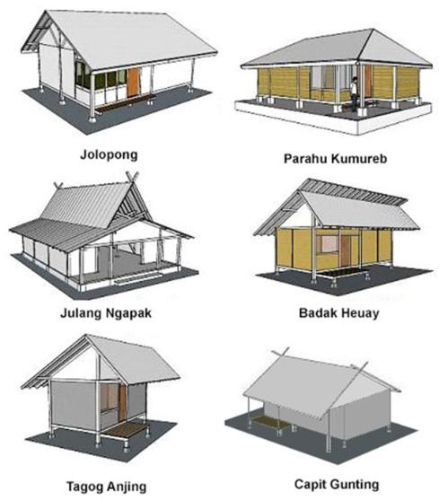 9 Daftar Nama Rumah Adat Kebudayaan Suku Sunda