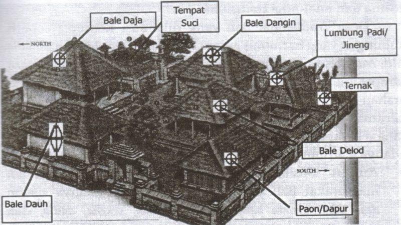 Struktur rumah Bali